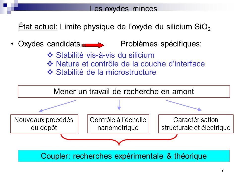 État actuel: Limite physique de l'oxyde du silicium SiO2