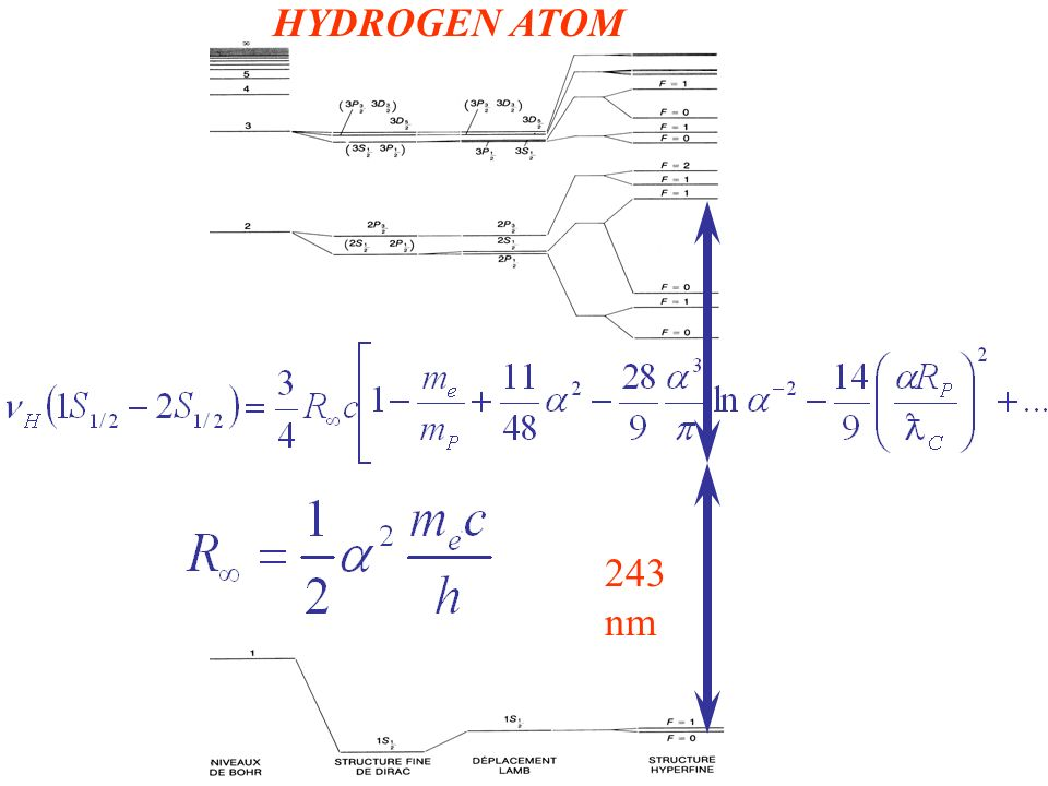 HYDROGEN ATOM The fact that the universality of these constants has been demonstrated to a much better level simply suggests that.