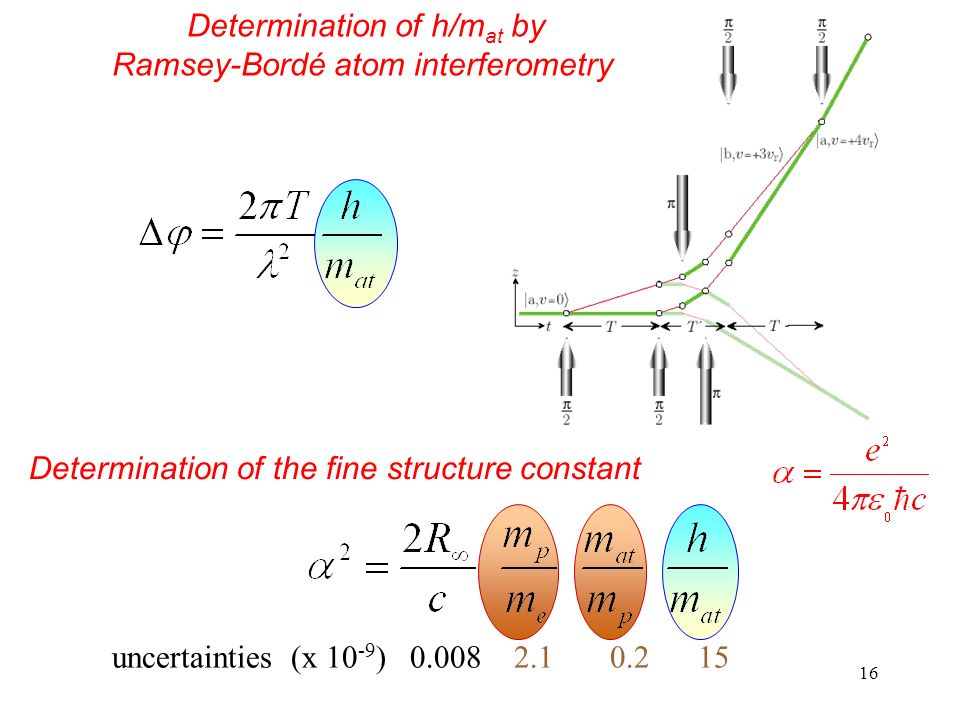 Determination of h/mat by Ramsey-Bordé atom interferometry