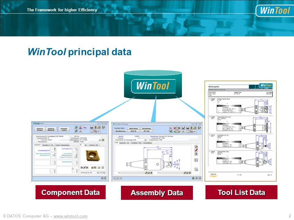WinTool principal data
