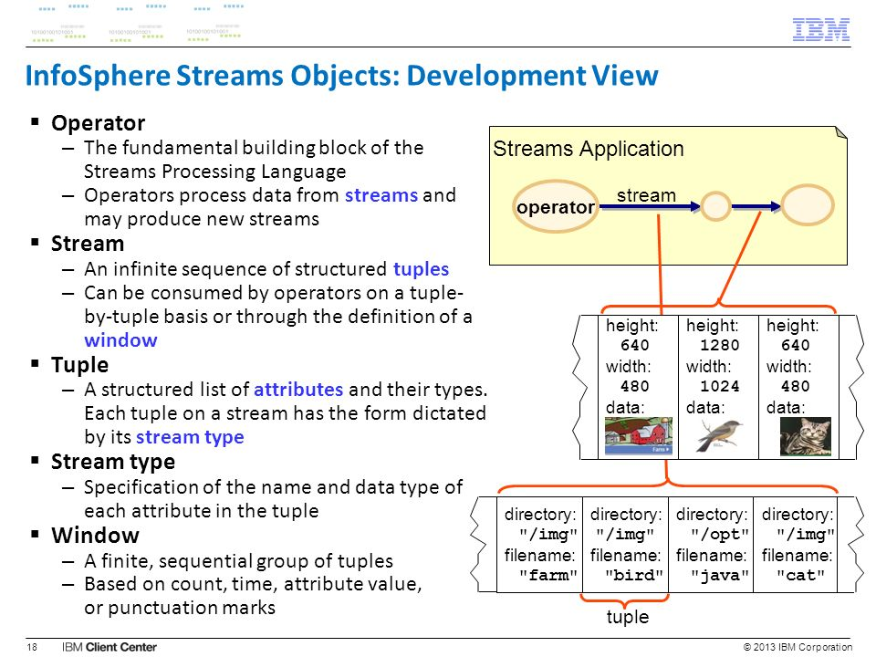 InfoSphere Streams Objects: Development View
