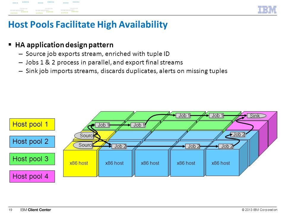 Host Pools Facilitate High Availability
