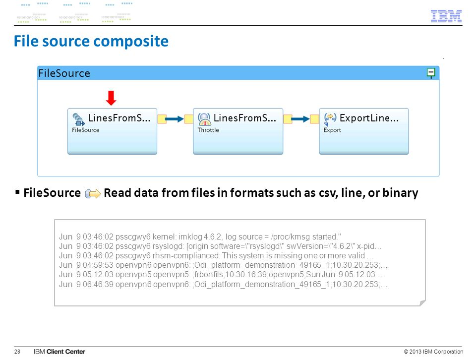 File source composite FileSource Read data from files in formats such as csv, line, or binary.