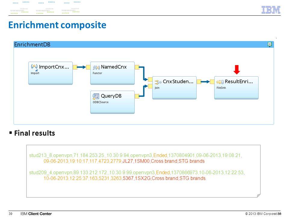 Enrichment composite Final results