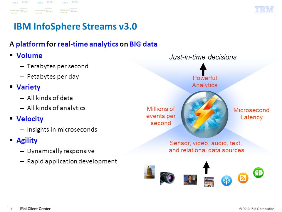 IBM InfoSphere Streams v3.0