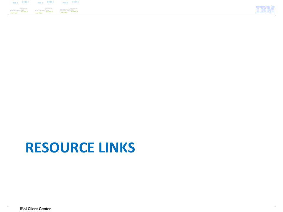 Resource Links