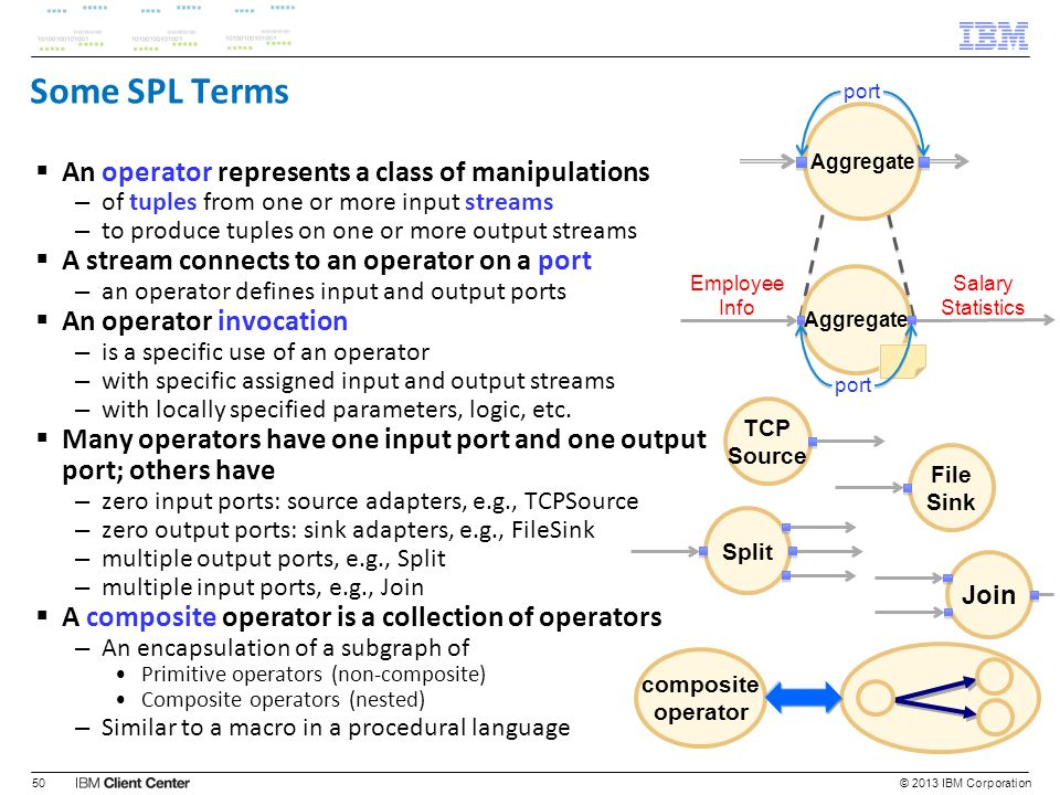 Some SPL Terms An operator represents a class of manipulations