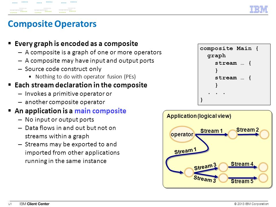 Composite Operators Every graph is encoded as a composite