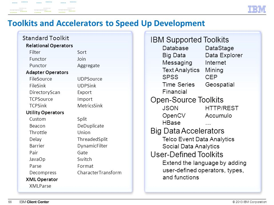 Toolkits and Accelerators to Speed Up Development