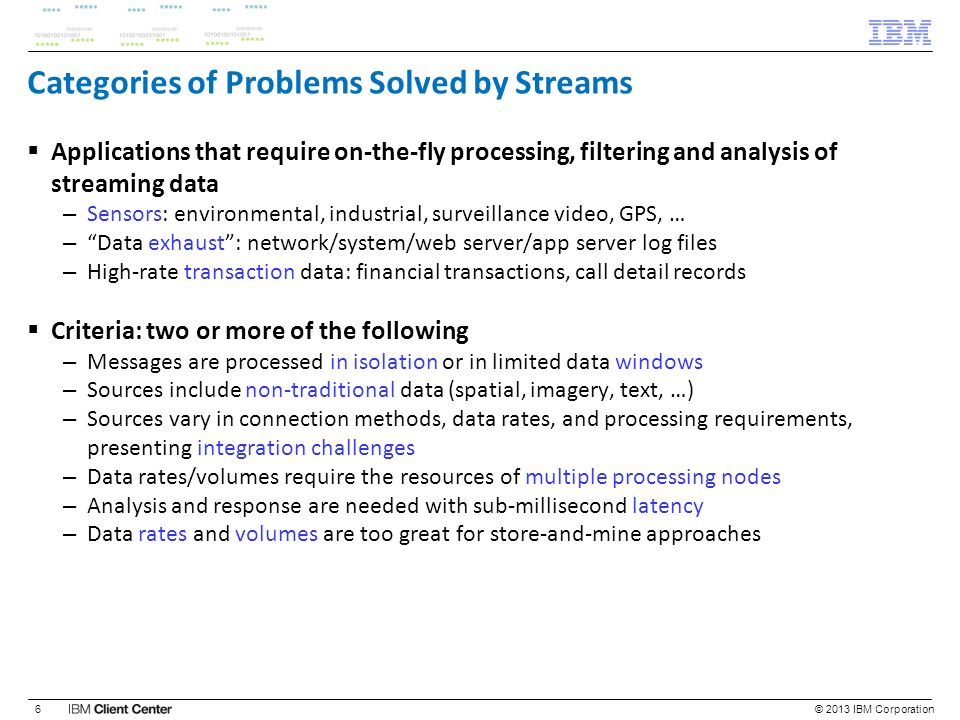 Categories of Problems Solved by Streams