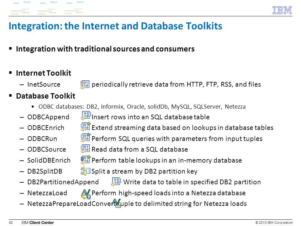 Integration: the Internet and Database Toolkits