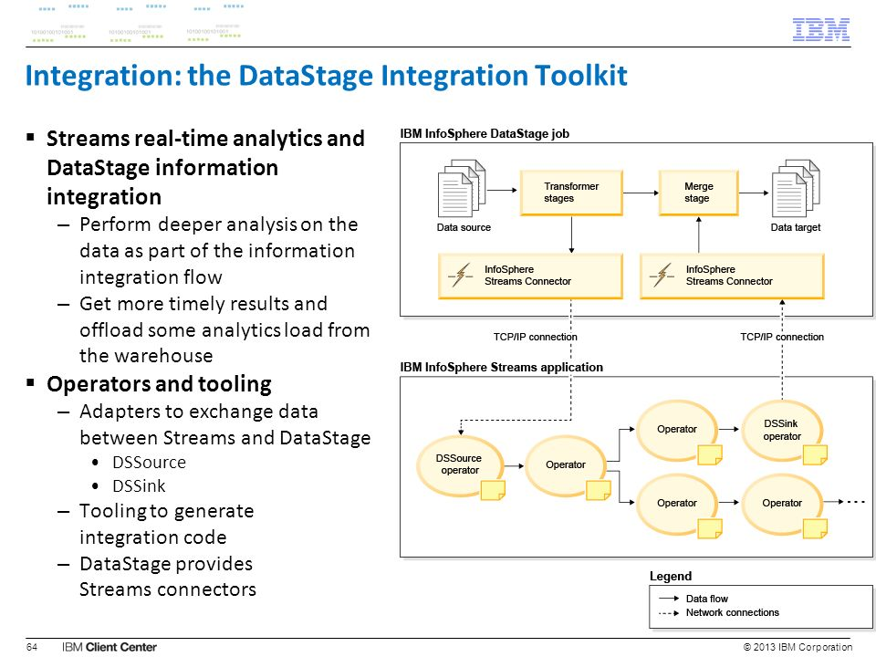 Integration: the DataStage Integration Toolkit