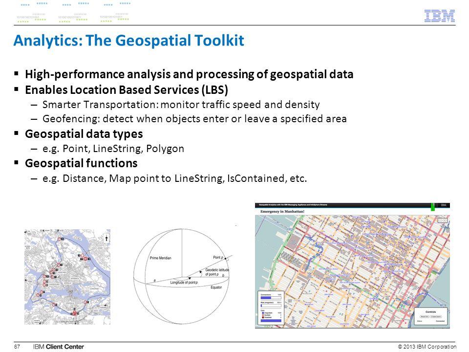 Analytics: The Geospatial Toolkit
