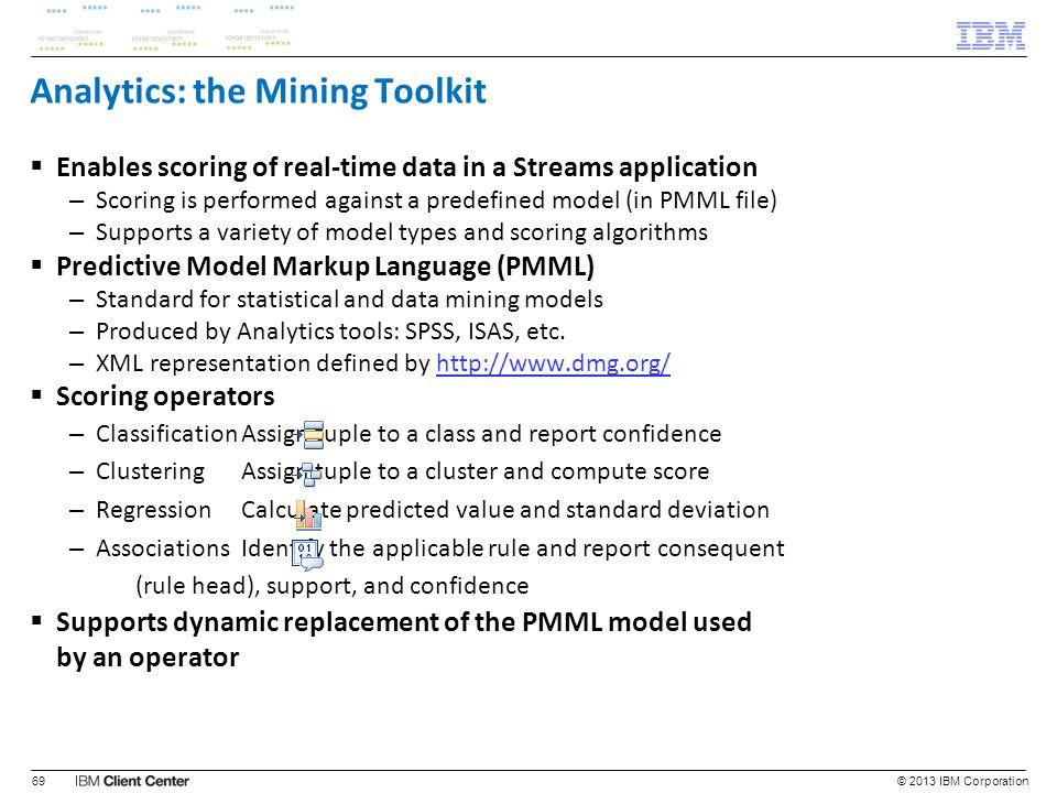 Analytics: the Mining Toolkit