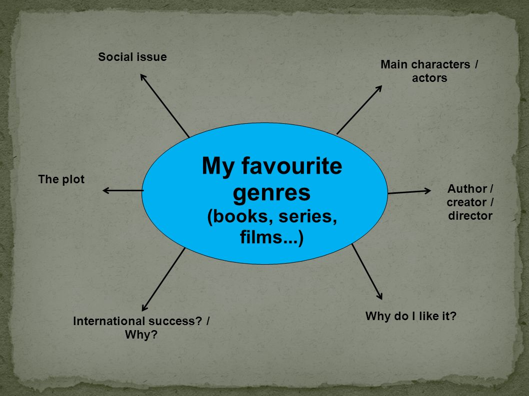 My favourite genres (books, series, films...) Social issue