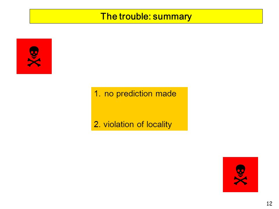 The trouble: summary  no prediction made 2. violation of locality 