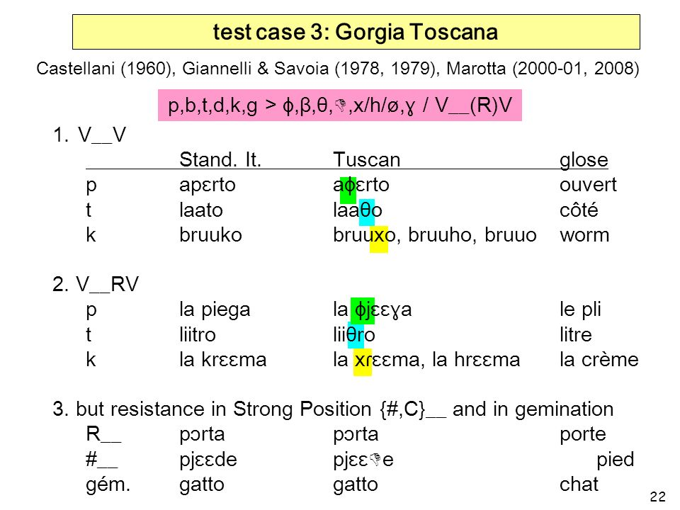 test case 3: Gorgia Toscana