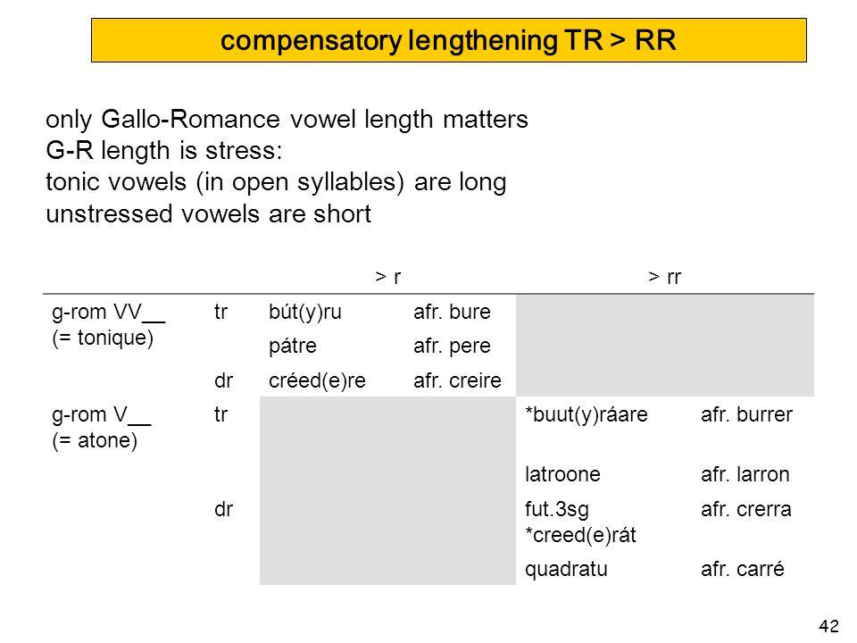 compensatory lengthening TR > RR