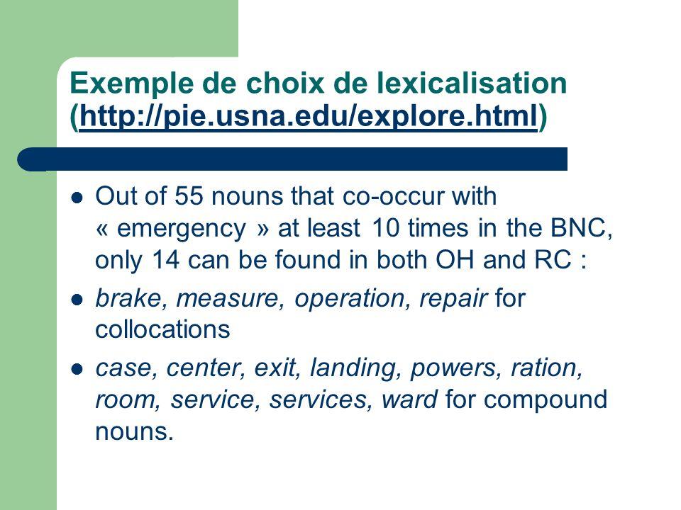 Exemple de choix de lexicalisation (http://pie.usna.edu/explore.html)