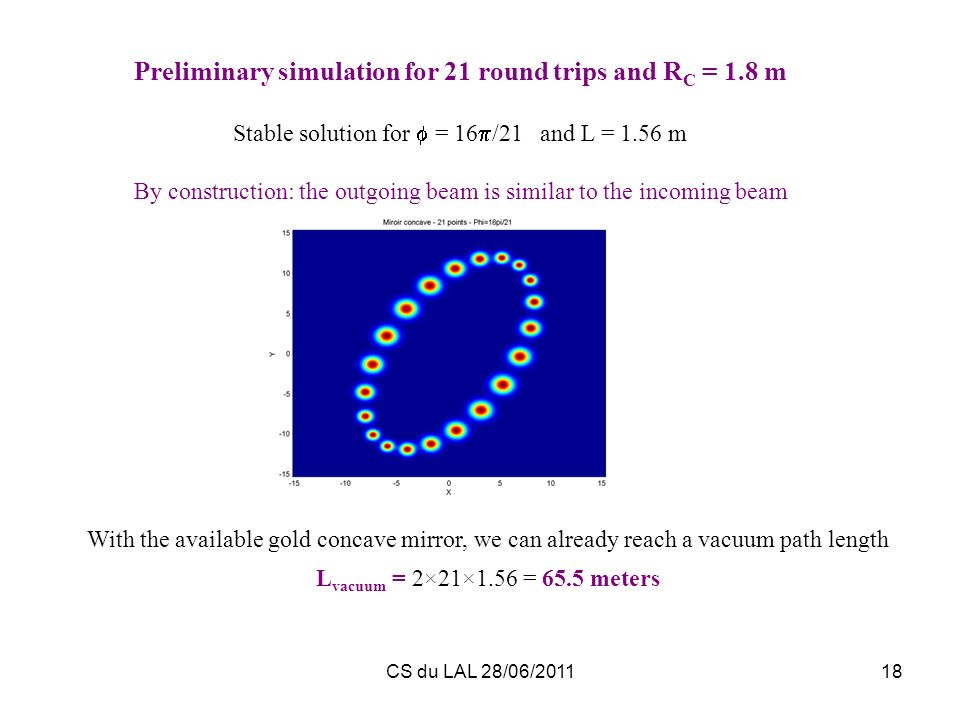 Preliminary simulation for 21 round trips and RC = 1.8 m