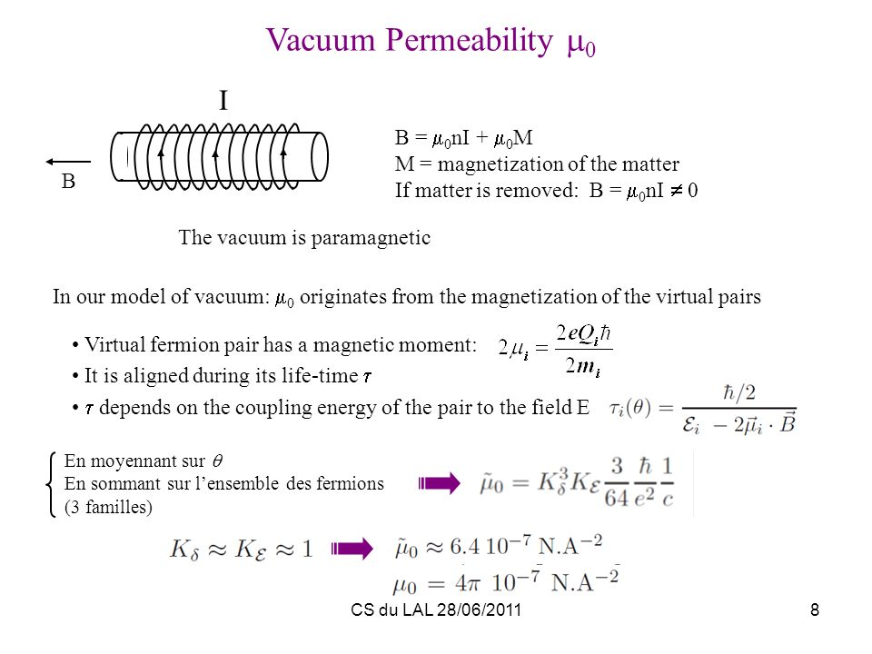 The vacuum is paramagnetic