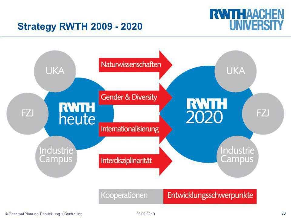Strategy RWTH 2009 - 2020