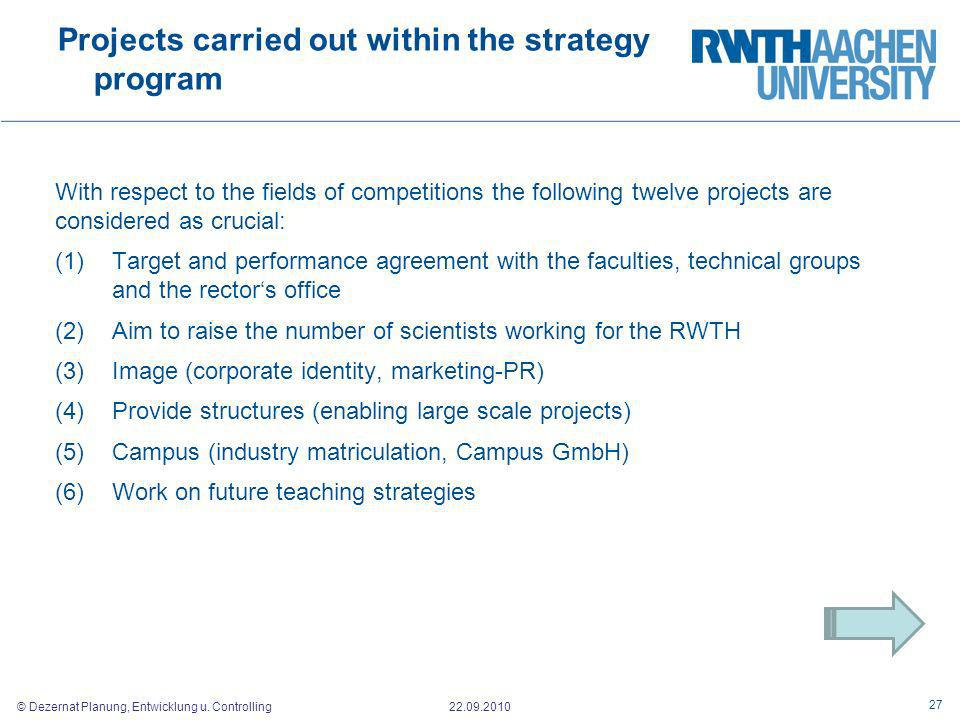 Projects carried out within the strategy program