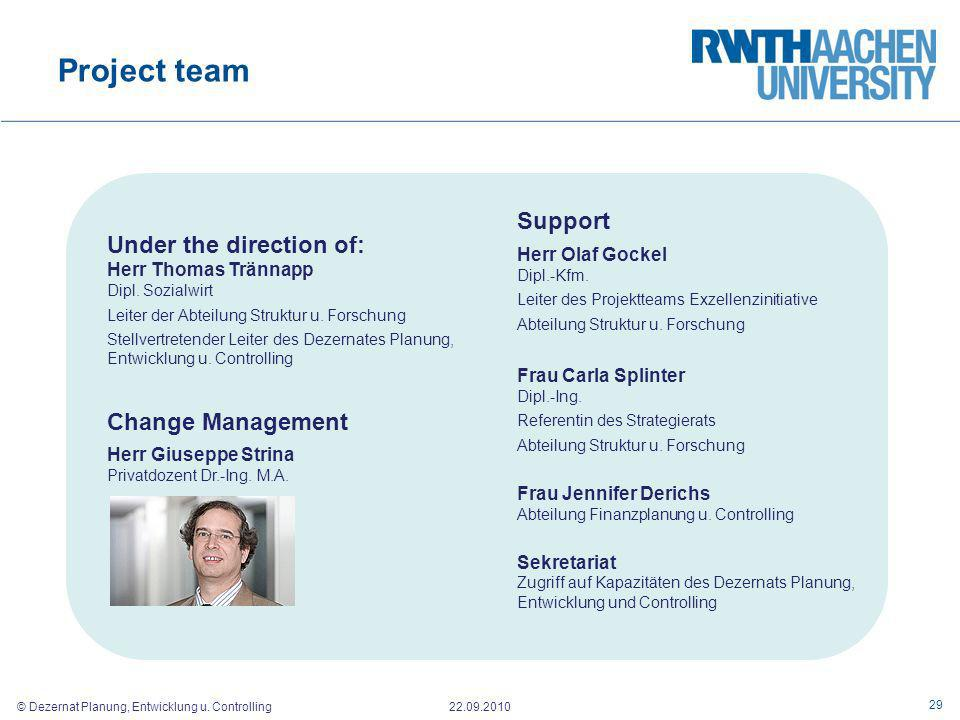 Project team Support Under the direction of: Change Management