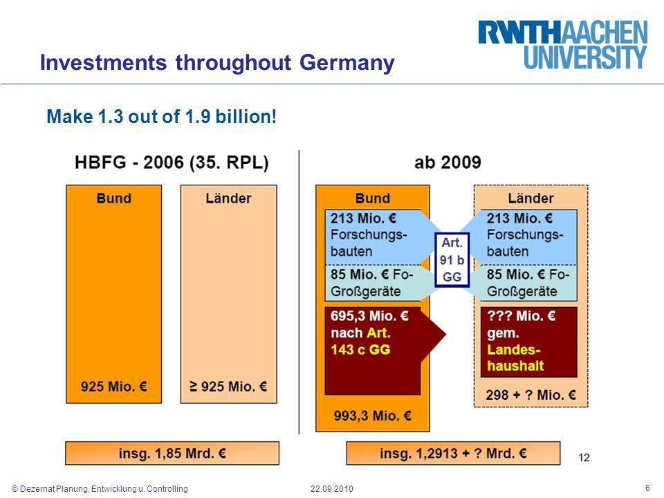 Investments throughout Germany