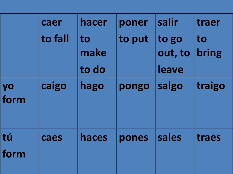 caer to fall. hacer. to make. to do. poner. to put. salir. to go out, to. leave. traer. to bring.