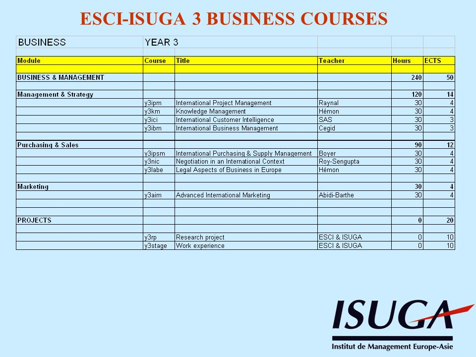 ESCI-ISUGA 3 BUSINESS COURSES