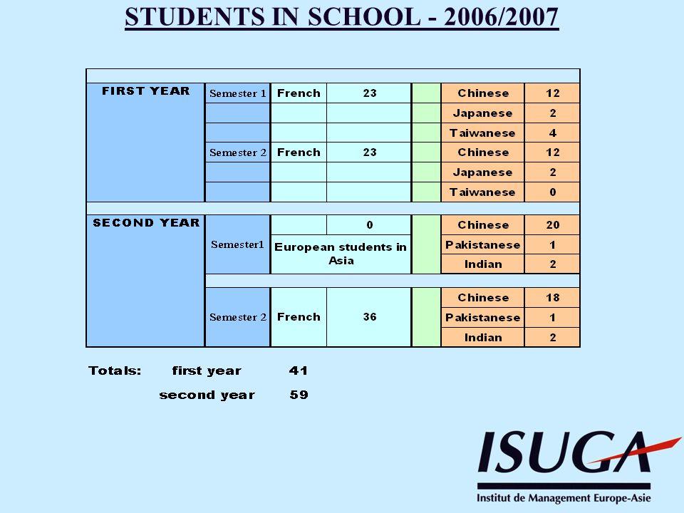 STUDENTS IN SCHOOL - 2006/2007