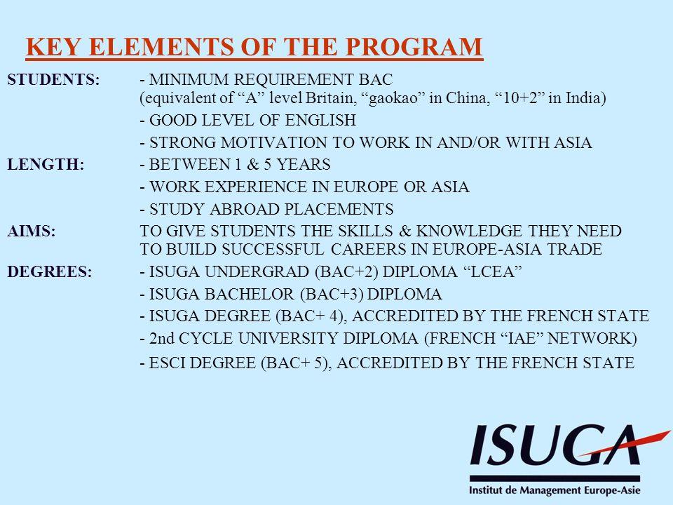 KEY ELEMENTS OF THE PROGRAM