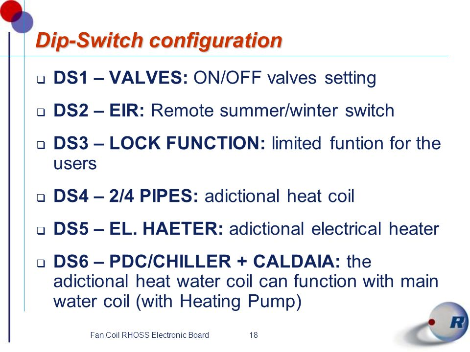 Dip-Switch configuration