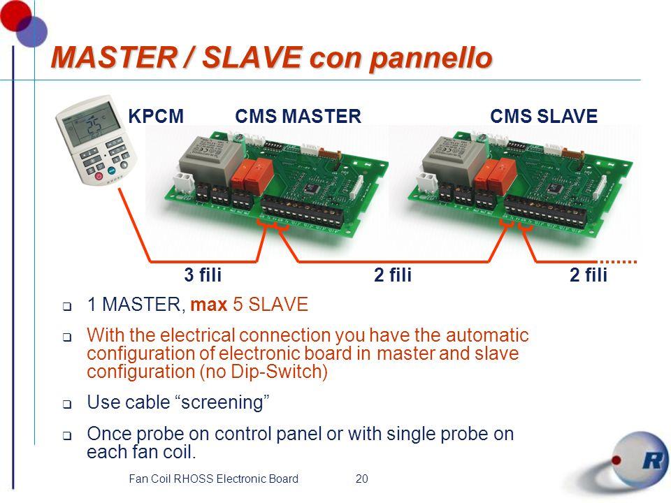 MASTER / SLAVE con pannello