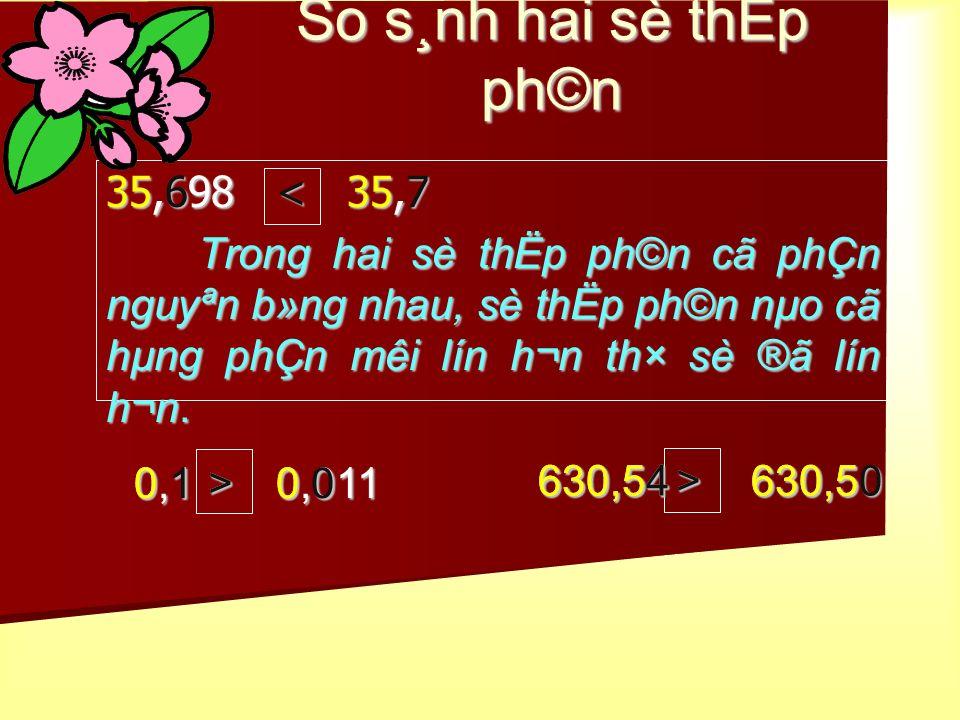 So s¸nh hai sè thËp ph©n 35,698 < 35,7