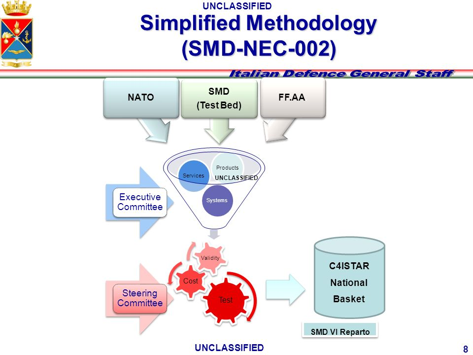 Simplified Methodology (SMD-NEC-002)