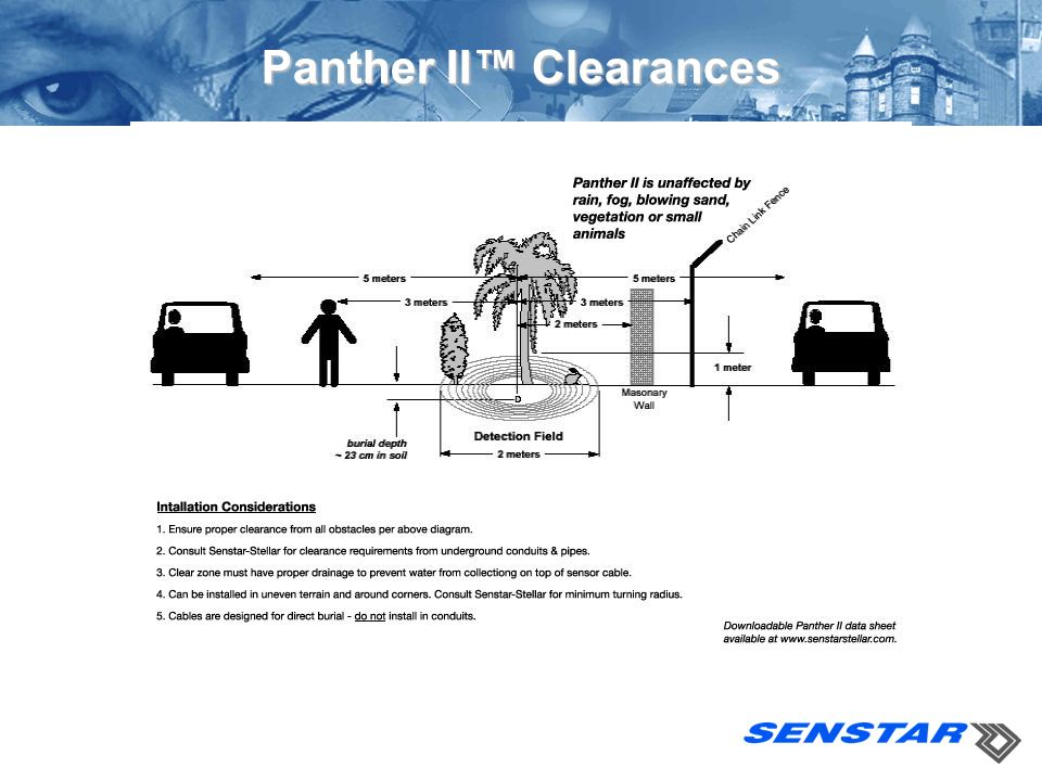 Panther II™ Clearances