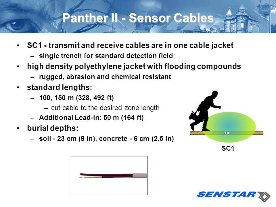 Panther II - Sensor Cables