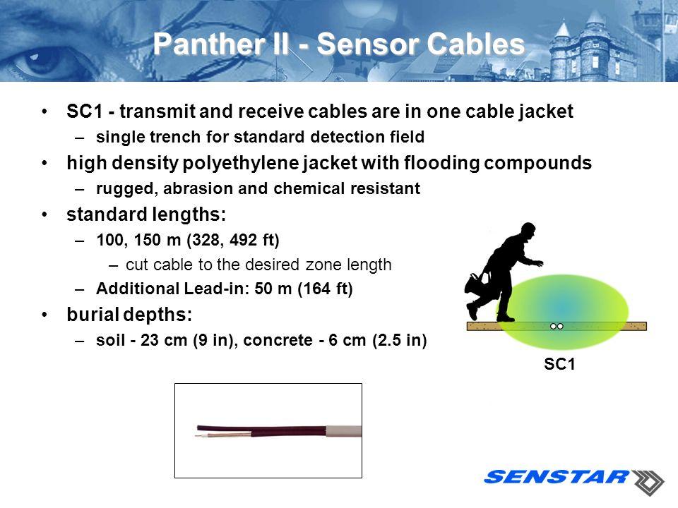 Panther II - Sensor Cables