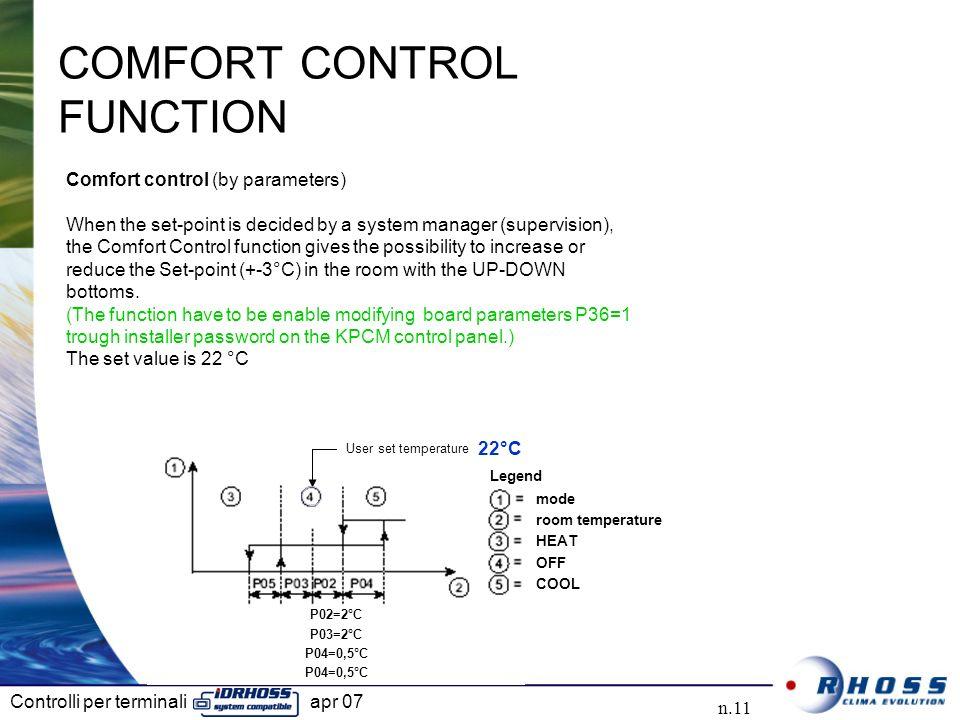 COMFORT CONTROL FUNCTION