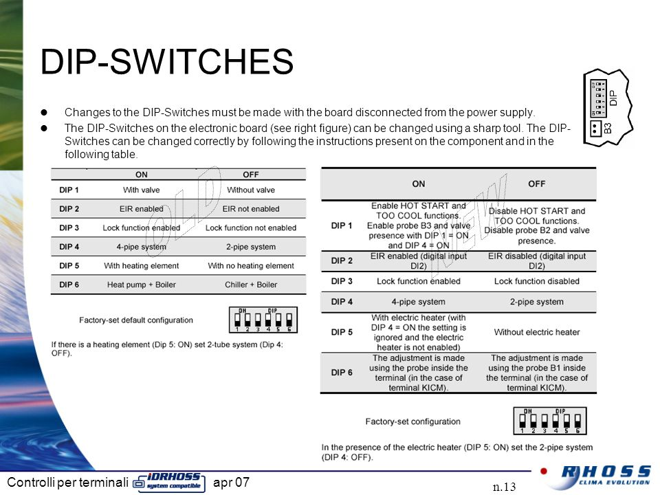 DIP-SWITCHES Changes to the DIP-Switches must be made with the board disconnected from the power supply.