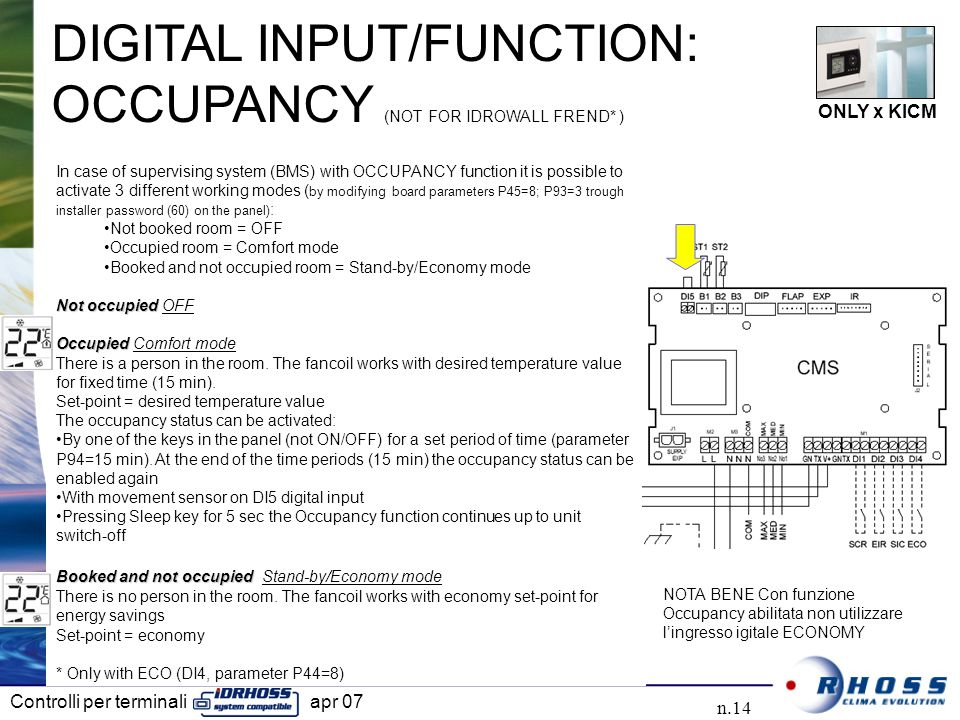 DIGITAL INPUT/FUNCTION: OCCUPANCY (NOT FOR IDROWALL FREND* )
