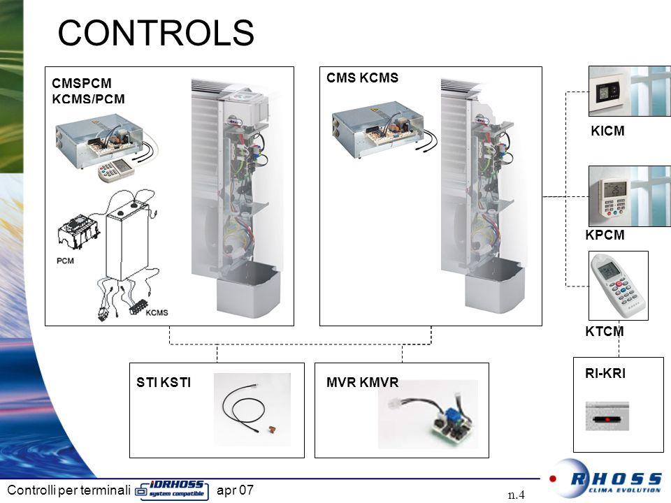 CONTROLS CMS KCMS CMSPCM KCMS/PCM KICM KPCM KTCM RI-KRI STI KSTI