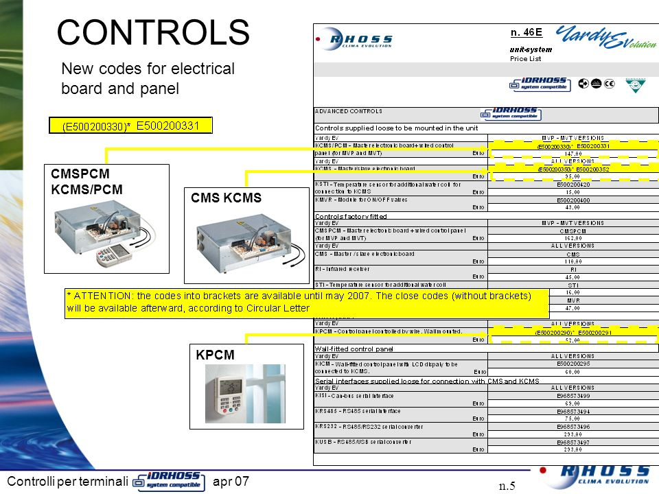 CONTROLS New codes for electrical board and panel CMSPCM KCMS/PCM