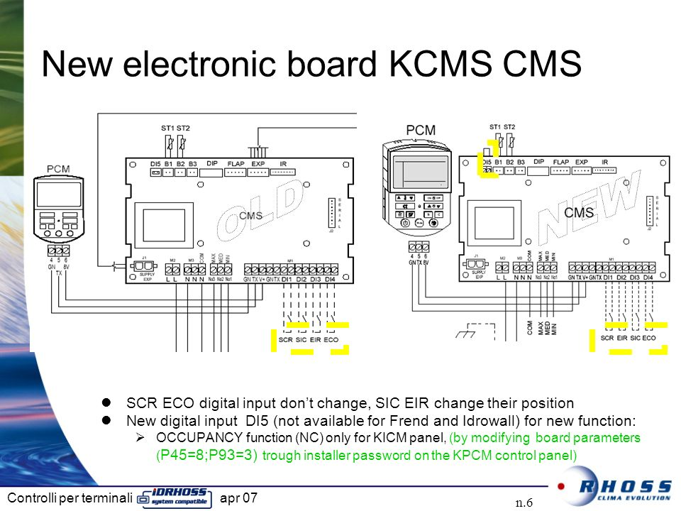 New electronic board KCMS CMS