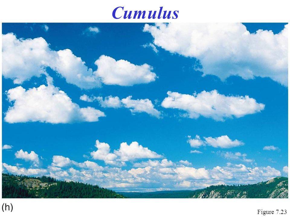 Cumulus Figure 7.23