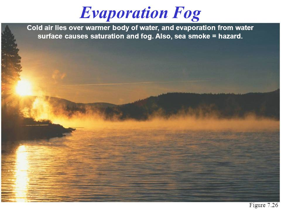Evaporation Fog Cold air lies over warmer body of water, and evaporation from water surface causes saturation and fog. Also, sea smoke = hazard.