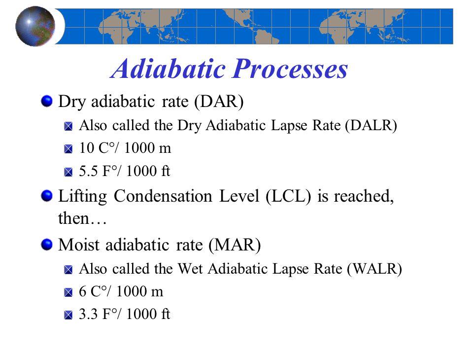 Adiabatic Processes Dry adiabatic rate (DAR)