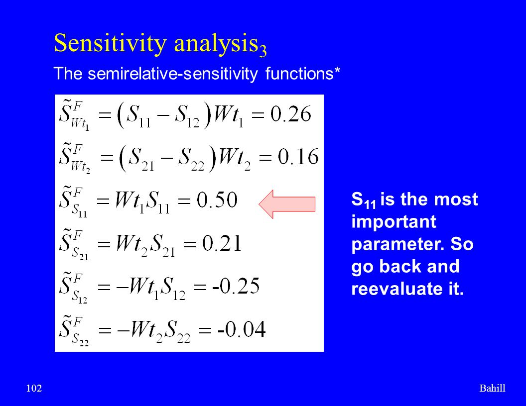 Sensitivity analysis3 S11 is the most important